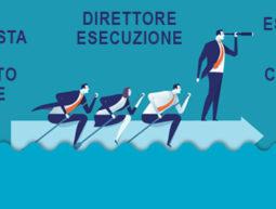 Obblighi, responsabilità e attività del DEC. Rapporti con il RUP